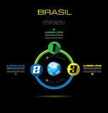 Modern BRASIL  Infographic template with Flat UI style. Modern Infographic template with Flat UI style. Timeline virtual rapresentation to use for data ranking Stock Photo