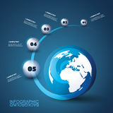Modern Business Infographic Template with Earth Globe and Spiralling Spheres Royalty Free Stock Images