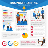 Modern Business Training Infographic Presentation Poster Royalty Free Stock Photo
