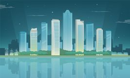 Modern city. Urban landscape. Buildings and architecture. Cityscape town. Vector. Illustration stock illustration