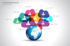 Modern Cloud Globals infographic concept background. For social media advertising and communications with real devices mockup Royalty Free Stock Photography