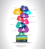 Modern Cloud Globals infographic concept background. For social media advertising and communications with real devices mockup Stock Images