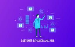 Customer behavior analysis, customer data, information, analytics, monitoring concept. Flat design vector banner. Modern concept of customer behavior analysis vector illustration