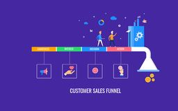 Customer sales funnel, increase conversion strategy, convert lead into money. Modern concept of optimized customer oriented sales funnel, conversion management stock illustration