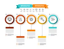 Modern Data Flow Chart. Circle Presentation Concept with Labels and Icons. Web Infographic Design. Five Steps Infographics royalty free illustration