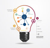 Modern Design light dot Minimal style infographic template Royalty Free Stock Photos