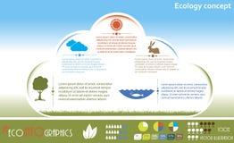 Modern Ecology concept. Design template. vector illustration