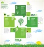 Modern ecology Design Layout Royalty Free Stock Photo