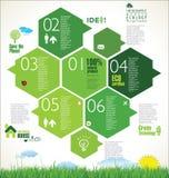 Modern ecology Design Layout Royalty Free Stock Image
