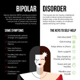 Mental bipolar disorder. Modern flat mental illness bipolar disorder prevention prophylaxis concept.Flat style infographic character with psychology problem,text stock illustration