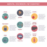 Modern flat style infographic on most common mental disorders. Great for therapists, healthcare design vector illustration