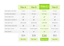 Modern grey pricing table with green recommended p. Modern pricing table with 4 plans and green recommended one Royalty Free Stock Photography