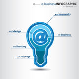 Modern high-tech bulb. E-business info graphic concept, vector illustration Royalty Free Stock Photography