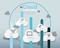 Modern infographic for cloud technology Stock Images