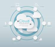 Modern infographic for cloud technology Royalty Free Stock Photos