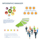 Modern infographic. Management and control system. Demonstration and workflow scheme. Teamwork. Web design for the landing page, brochure Stock Images