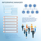 Modern infographic. Management and control system. Demonstration and workflow scheme. Teamwork. Web design for the landing page, brochure Royalty Free Stock Photo