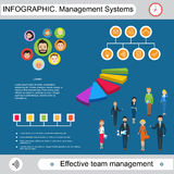 Modern infographic. Management and control system. Demonstration and workflow scheme. Teamwork. Web design for the landing page, brochure Royalty Free Stock Images