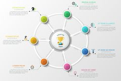 Modern Infographic Vector Template. Round diagram. Seven colorful lettered circles with arrows pointing at round element in center, linear icons and text boxes royalty free illustration