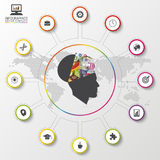 Modern infographics. Creative mind. Colorful design template. Vector illustration Stock Images