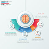 Modern infographics options banner. Modern infographics options banner with flat brain icon, 4-part pie chart and icons. Vector. Can be used for web design Stock Illustration