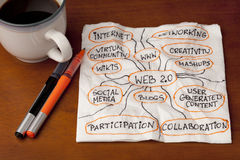 Modern internet concept - web 2.0. Words and topics related to web 2.0, modern internet version - napkin concept with coffee cup on wooden table Royalty Free Stock Photo