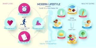 Modern levensstijlconcept Royalty-vrije Stock Foto's