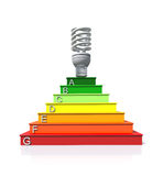 Modern  lighting lamp is on the energy saving diagram. Stock Image