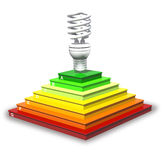 Modern  lighting lamp is on the energy saving diagram. Royalty Free Stock Photography