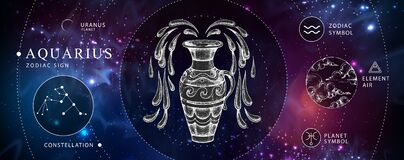 Free Modern Magic Witchcraft Card With Astrology Aquarius Zodiac Sign. Realistic Hand Drawing Water Jug Illustration. Royalty Free Stock Image - 180352506