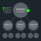 Modern organization chart template with round elements in flat style on dark gray background. Modern design organization chart template in flat style on dark Vector Illustration