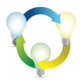 Modern organization of high-tech bulbs connected Stock Photos