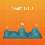 Modern overly chart table. Stock Photo