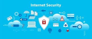 Modern plan designvektorillustration, infographic begrepp av internetsäkerhet, säkert online- och dataskydd Arkivbilder
