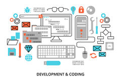 Modern plan redigerbar linje designvektorillustration, begrepp av att programmera, utvecklingsprogramvara och kodifieraprocess Arkivbild