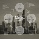 Modern Project management process scheme concept Stock Photo