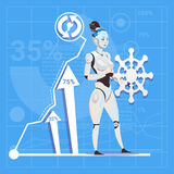 Modern Robot Female Over Financial Graph Charts Futuristic Artificial Intelligence Technology Concept Royalty Free Stock Images
