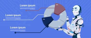 Modern Robot Hold Graphic Diagram, Futuristic Artificial Intelligence Mechanism Technology. Flat Vector Illustration Stock Photo