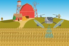 Modern smart farm with drones-sprayers. Digital transformation i