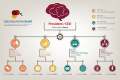Modern and smart organization chart industrial theme in vector s Stock Images