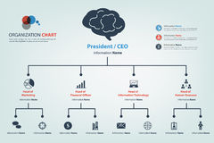 Modern and smart organization chart in vector style (eps10) Stock Photography