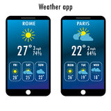 Modern smartphone with weather app on the screen. Royalty Free Stock Photography
