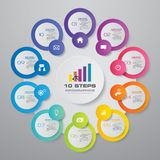 Modern 10 steps cycle chart infographics elements. EPS 10 stock illustration