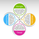 Modern SWOT analysis diagram Stock Photos