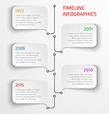 Modern timeline infographic Royalty Free Stock Image
