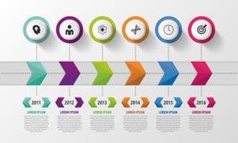 Modern Timeline Infographic göra sammandrag designmallen också vektor för coreldrawillustration Arkivbild
