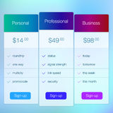 Modern user interface screen price signup template Stock Photo