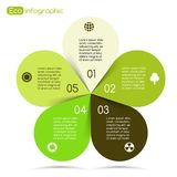 Modern vector info graphic for eco project Royalty Free Stock Images