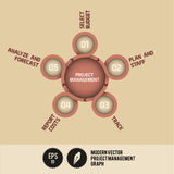Modern Vector Project Management Graph Stock Image