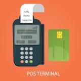 Modern vektorillustration av pos.-terminalen Royaltyfri Illustrationer